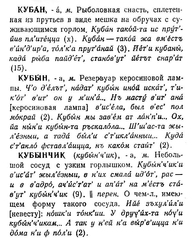 Название Кубани произошло